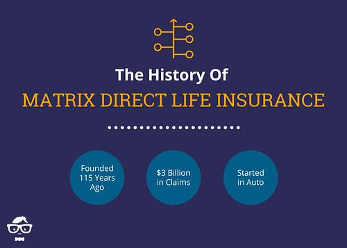 Matrix Direct Life Insurance Reviews
