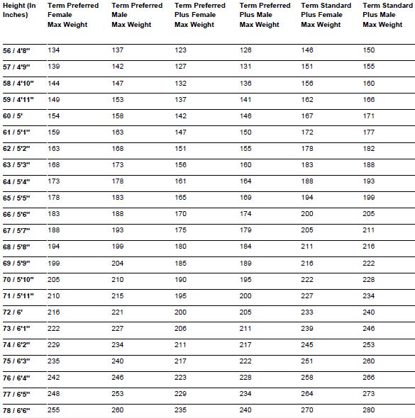 AG_Build_Chart_2