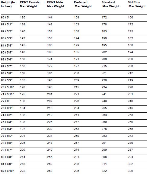 Banner_Height_&_Weight_Chart